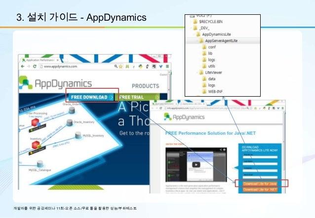 3. 설치 가이드 - AppDynamics개발자를 위한 공감세미나 11회-오픈 소스/무료 툴을 활용한 성능/부하테스트