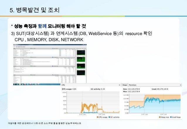 5. 병목발견 및 조치 * 성능 측정과 함께 모니터링 해야 할 것 3) SUT(대상시스템) 과 연계시스템 (DB, WebService 등)의 resource 확인   CPU , MEMORY, DISK, NETWORK개발...