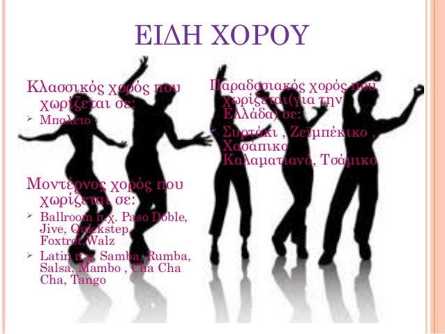 ΕΙΔΗ ΧΟΡΟΥΚλασσικός χορός που             Παραδοσιακός χορός που χωρίζεται σε:                    χωρίζεται(για την   Μπα...