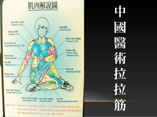 中國醫術拉拉筋