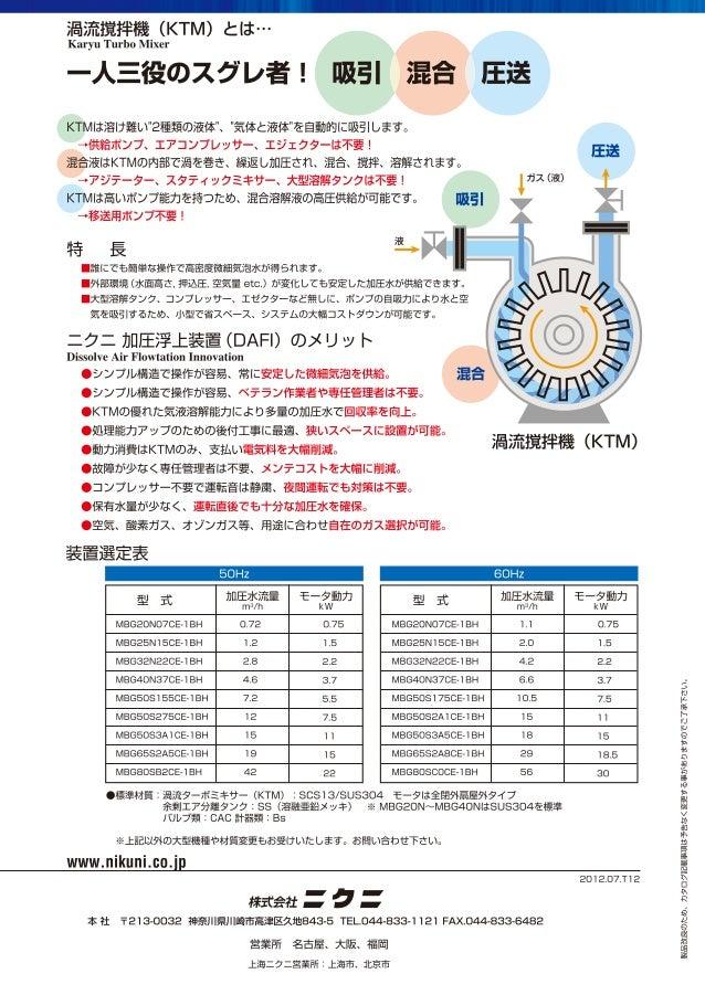 様々な分野におけるマイクロバブルの活用について