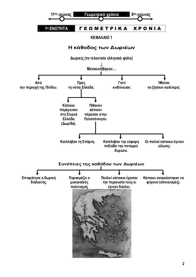 Εννοιολογικά πλάνα των μαθημάτων Ιστορίας Δ΄   Slide 2