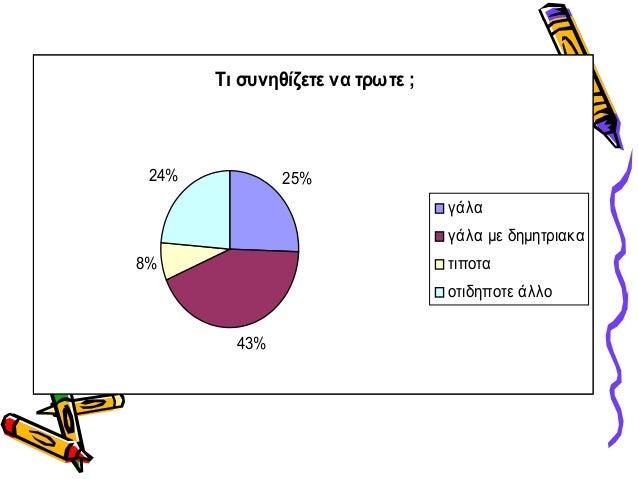 Έρευνα για τις διατροφικές συνήθειες των παιδιών του ΓΕΛ Καλαμπάκας Slide 3