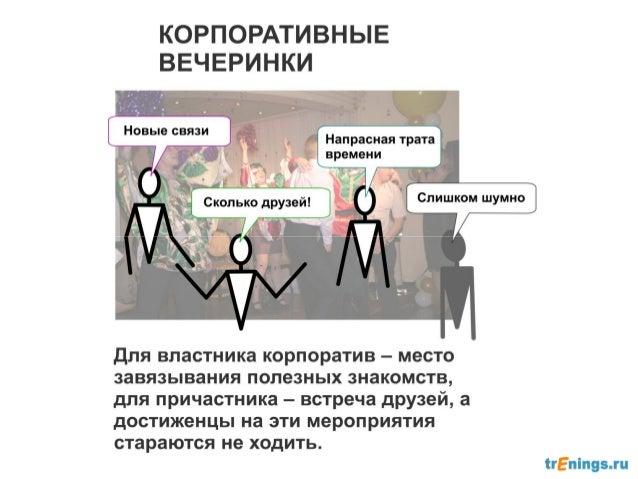 Подтверждение правильности действийЛюдям с внешней референцией нужно внешнееподтверждение правильности их действий.