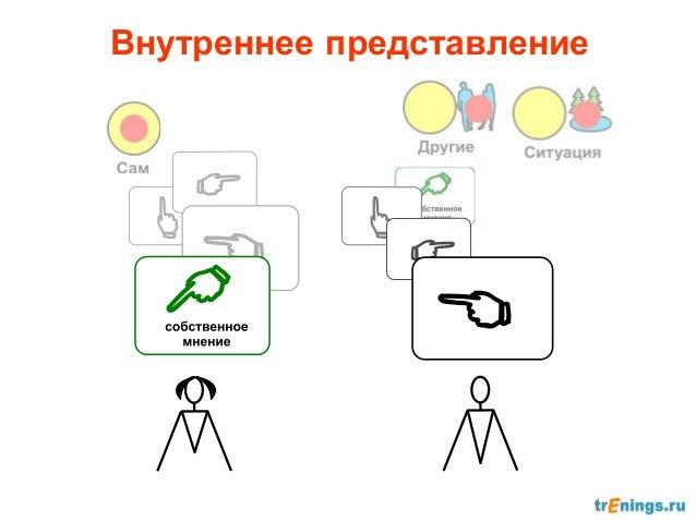 "Вебинар ""Мотивация"""