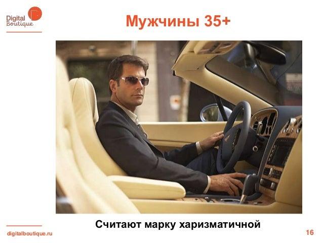 digitalboutique.ruМужчины 35+16Считают марку харизматичной