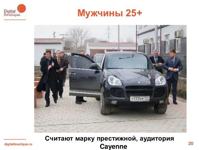 digitalboutique.ruМужчины 25+20Считают марку престижной, аудиторияCayenne