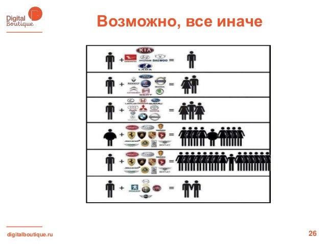 digitalboutique.ruВозможно, все иначе26