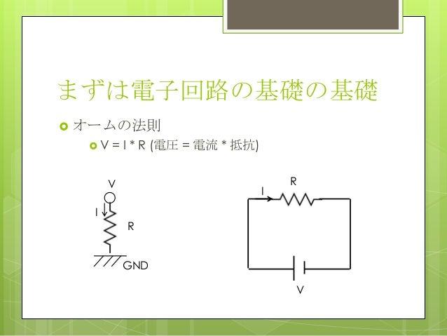 まずは電子回路の基礎の基礎 オームの法則 V = I * R (電圧 = 電流 * 抵抗)VGNDRIRVI