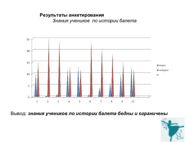 сергей павлович дягилев – уникальная фигура в мировой и русской культуре Slide 3