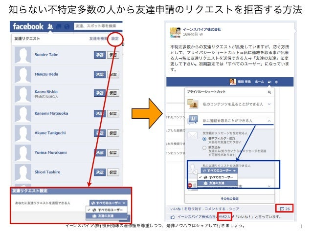 1イーンスパイア(株) 横田秀珠の著作権を尊重しつつ、是非ノウハウはシェアして行きましょう。知らない不特定多数の人から友達申請のリクエストを拒否する方法