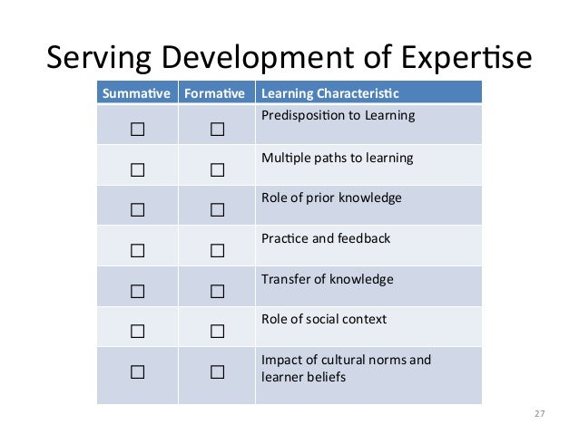 Serving Development of ExperAse 27 Summa4ve  Forma4ve  Learning Characteris4c □  □ PredisposiAon t...