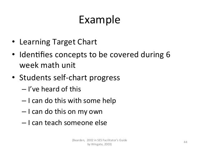 Example • Learning Target Chart • IdenAfies concepts to be covered during 6 week math unit •...