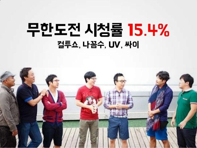 출시이틀 만에1등2010.6.25
