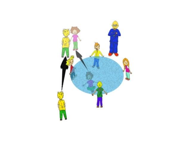Το τρενάκιΣτόχοςΑντίληψη χώρου, κινητικός συντονισμός, συνεργασία, εκμάθηση ρυθμού.ΣενάριοΤα παιδιά, ανά τρία-τέσσερα, σχη...