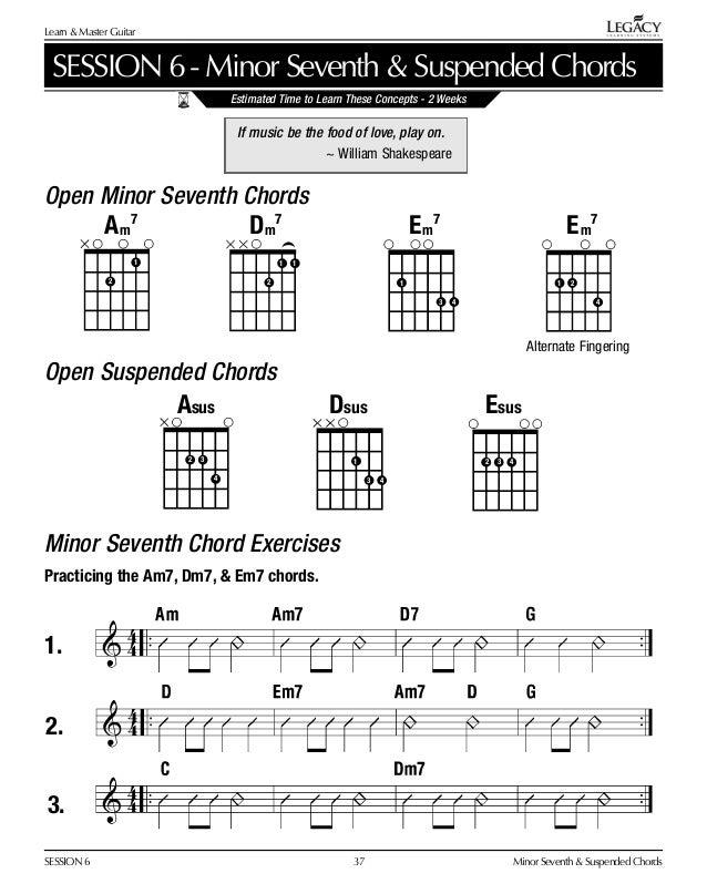 Outstanding Dm Guitar Chord Variations Festooning Basic Guitar