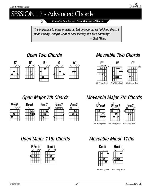 تعلم العزف على الجيتار
