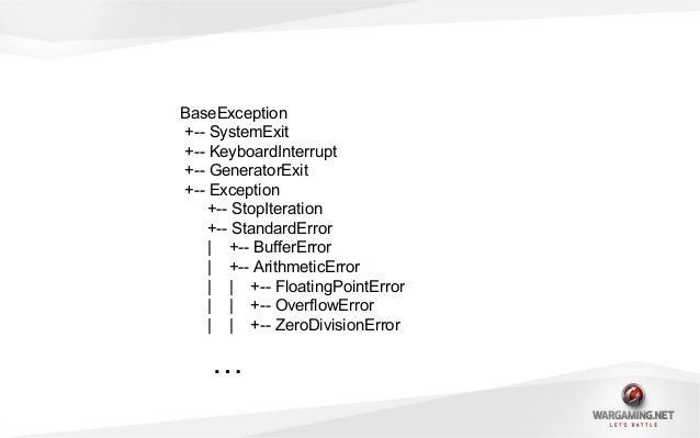 class EmptyListError(Exception):passif not mylist:raise EmptyListError(Empty list is not acceptable)