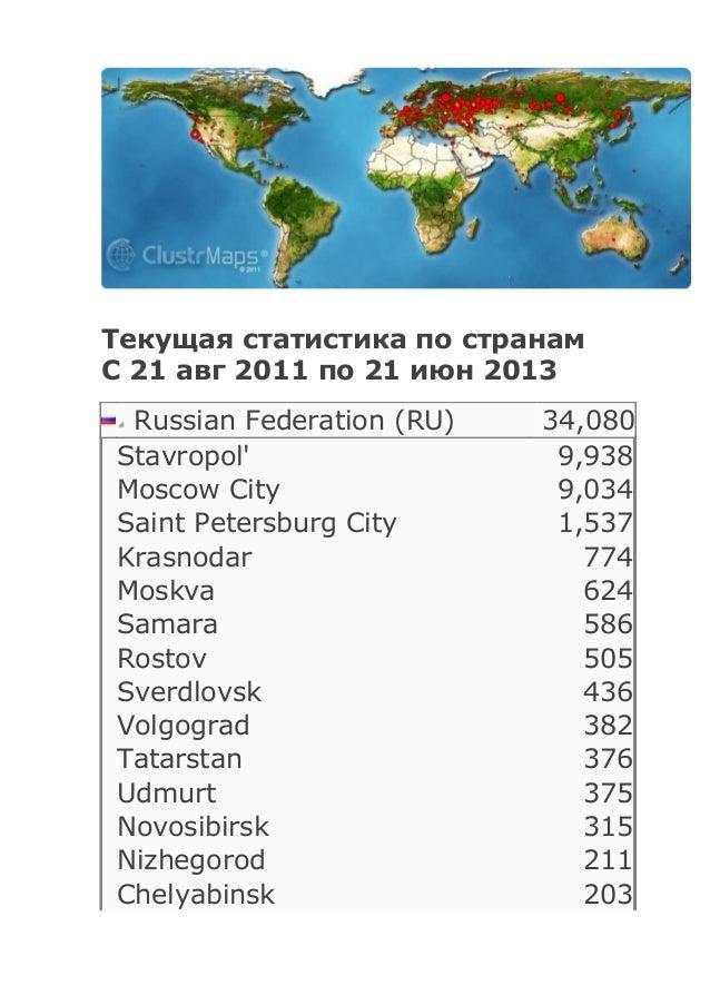 Текущая статистика по странамC 21 авг 2011 по 21 июн 2013Russian Federation (RU) 34,080Stavropol 9,938Moscow City 9,034Sai...