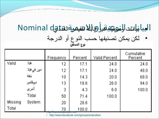 الجغرافيا الكمية والاحصائية Slide 2