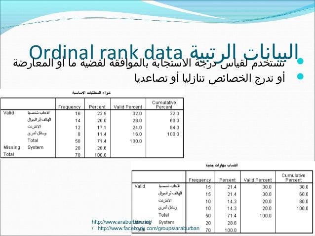 الجغرافيا الكمية والاحصائية Slide 3