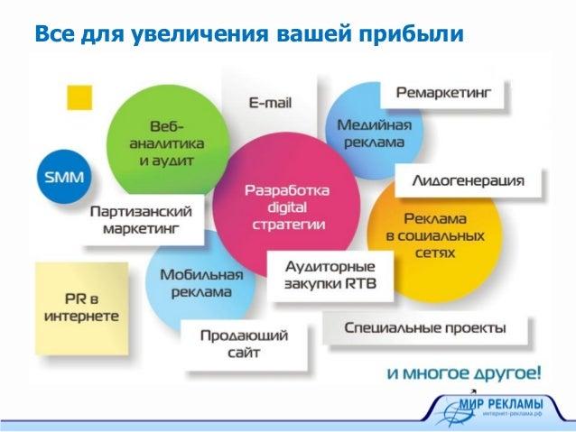Реклама в интернете прибыль как заказать смс рассылку рекламы в ингушетии