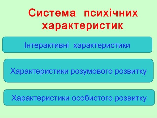 Система психічних характеристик Інтерактивні характеристики Характеристики розумового розвитку Характеристики особистого р...