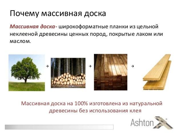 презентация аштон Slide 3