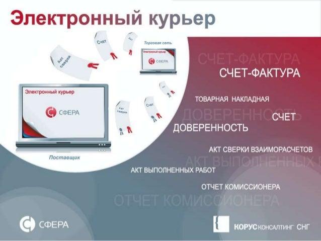 Курьер электронная отчетность документы подаваемые с декларации 3 ндфл
