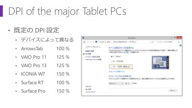 DPI of the major Tablet PCs • 既定の DPI 設定 • デバイスによって異なる • ArrowsTab 100 % • VAIO Pro 11 125 % • VAIO Pro 13 125 % • ICONIA ...