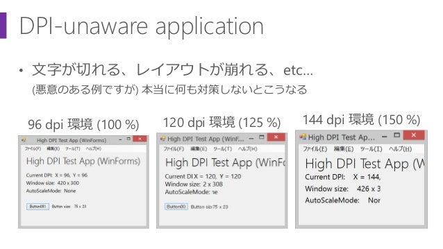 DPI-unaware application • 文字が切れる、レイアウトが崩れる、etc… (悪意のある例ですが) 本当に何も対策しないとこうなる 96 dpi 環境 (100 %) 120 dpi 環境 (125 %) 144 dpi 環...