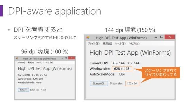 DPI-aware application 96 dpi 環境 (100 %) 144 dpi 環境 (150 %)• DPI を考慮すると スケーリングされて意図した外観に スケーリングされて サイズが変わってる