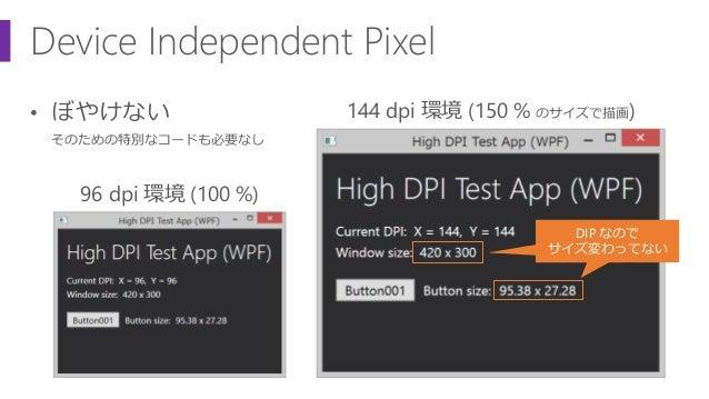 Device Independent Pixel • ぼやけない そのための特別なコードも必要なし 96 dpi 環境 (100 %) 144 dpi 環境 (150 % のサイズで描画) DIP なので サイズ変わってない