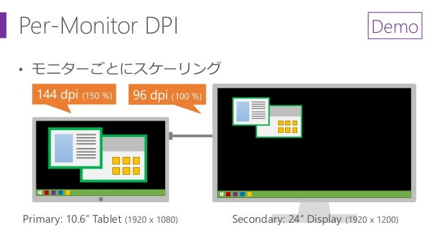 """Per-Monitor DPI • モニターごとにスケーリング Primary: 10.6"""" Tablet (1920 x 1080) Secondary: 24"""" Display (1920 x 1200) 144 dpi (150 %) 9..."""