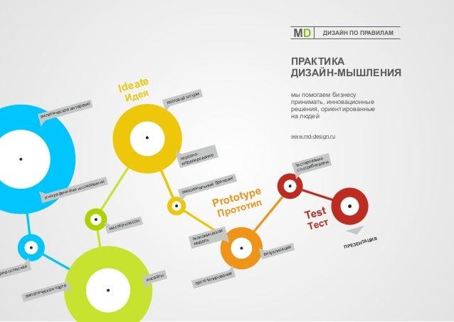 ПРАКТИКА ДИЗАЙН-МЫШЛЕНИЯ мы помогаем бизнесу принимать, инновационные решения, ориентированные на людей ДИЗАЙН ПО ПРАВИЛАМ...