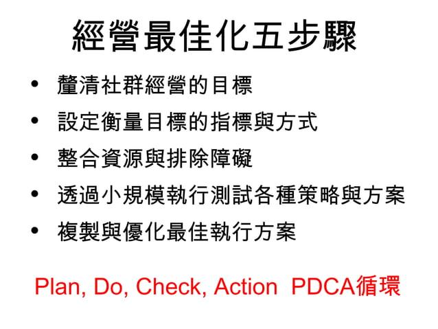 讚數X1 + 回應數X5 + 分享數X13 有多少人看過 Facebook Po文影響力衡量公式: 衍生:目的與權重的公式設計 PDCA循環,持續優化