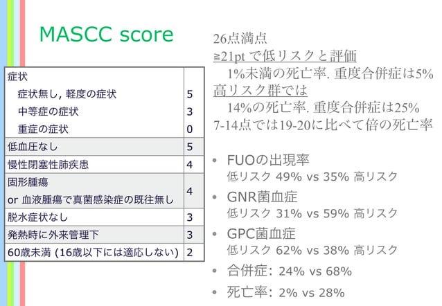 MASCC score 26点満点 ≧21pt で低リスクと評価 1%未満の死亡率. 重度合併症は5% 高リスク群では 14%の死亡率. 重度合併症は25% 7-14点では19-20に比べて倍の死亡率 • FUOの出現率 低リスク 49% ...
