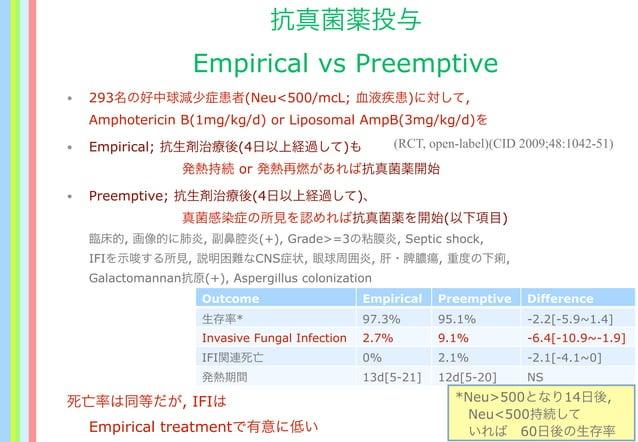 抗真菌薬投与 Empirical vs Preemptive • 293名の好中球減少症患者(Neu<500/mcL; 血液疾患)に対して, Amphotericin B(1mg/kg/d) or Liposomal AmpB(3mg/kg/d...