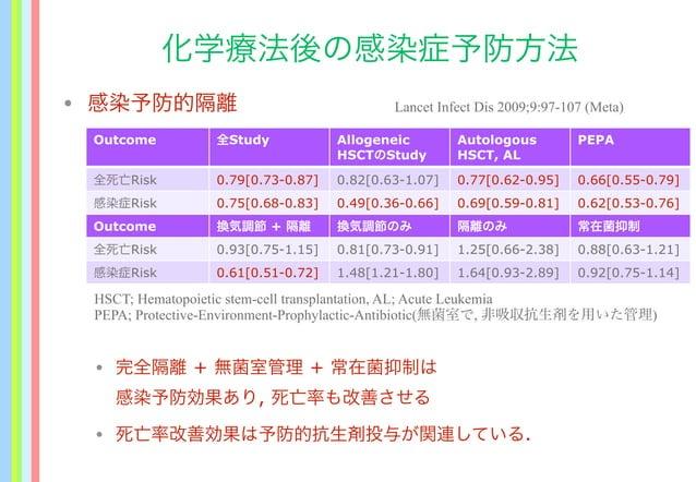 化学療法後の感染症予防方法 • 感染予防的隔離 • 完全隔離 + 無菌室管理 + 常在菌抑制は 感染予防効果あり, 死亡率も改善させる • 死亡率改善効果は予防的抗生剤投与が関連している. Lancet Infect Dis 2009;9:97...