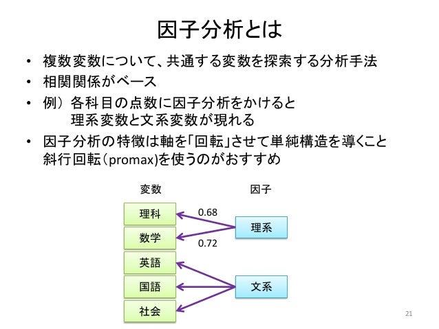 因子分析とは • 複数変数について、共通する変数を探索する分析手法 • 相関関係がベース • 例) 各科目の点数に因子分析をかけると 理系変数と文系変数が現れる • 因子分析の特徴は軸を「回転」させて単純構造を導くこと 斜行回転(promax)...