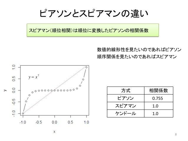 ピアソンとスピアマンの違い 8 7 xy  方式 相関係数 ピアソン 0.755 スピアマン 1.0 ケンドール 1.0 数値的線形性を見たいのであればピアソン 順序関係を見たいのであればスピアマン スピアマン(順位相関)は順位に変換したピア...