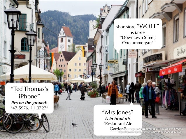 """8 shoe store """"WOLF"""" is here: """"Downtown Street, Oberammergau"""" """"Mrs.Jones"""" is in front of: """"Restaurant Ale Garden"""" """"Ted Thom..."""