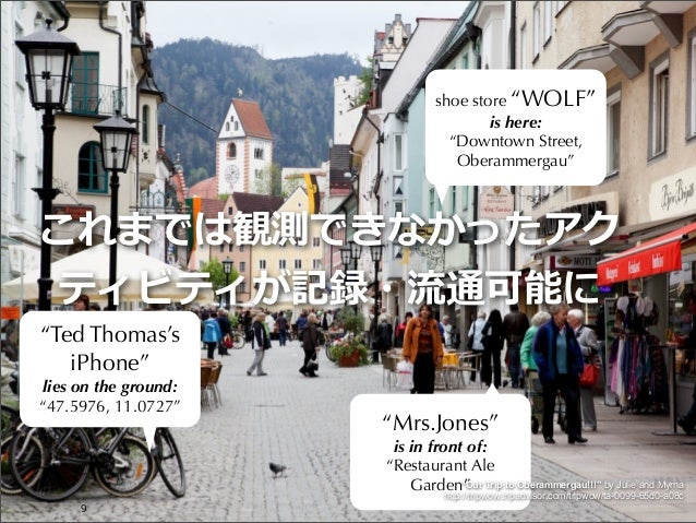 """9 shoe store """"WOLF"""" is here: """"Downtown Street, Oberammergau"""" """"Mrs.Jones"""" is in front of: """"Restaurant Ale Garden"""" """"Ted Thom..."""