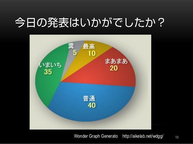 13Wonder Graph Generato http://aikelab.net/wdgg/