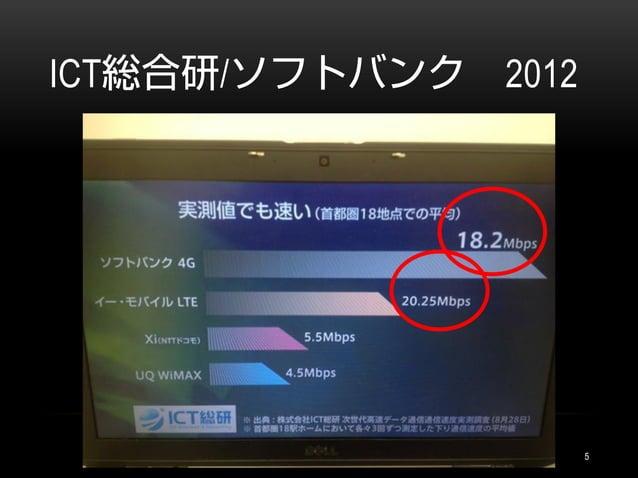 ICT / 2012 5