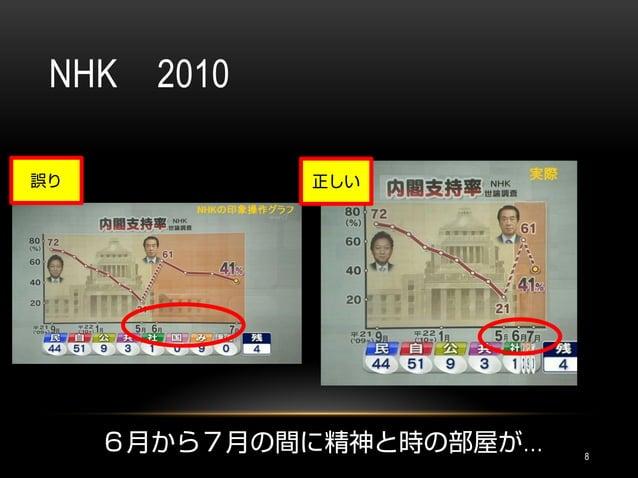 NHK 2010 8 …