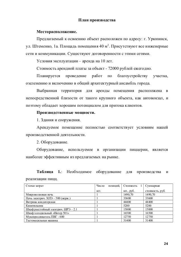 План производства Месторасположение. Предлагаемый к освоению объект расположен по адресу: г. Урюпинск, ул. Штеменко, 1а. П...