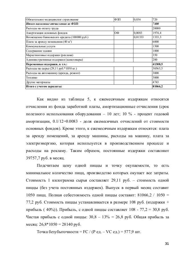 Обязательное медицинское страхование ФЗП 0,036 720 Итого налоговые отчисления из ФЗП: 7400 Расходы на оплату труда 20000 А...
