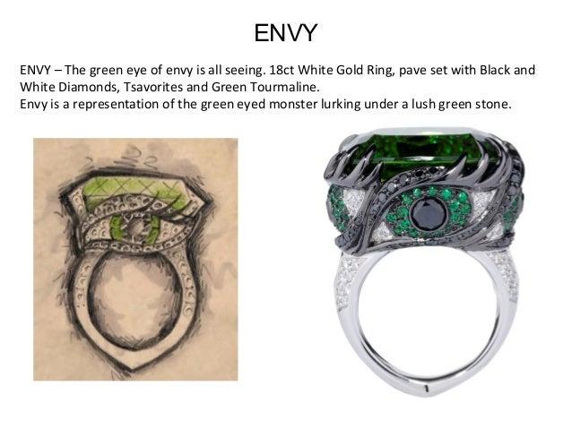 ENVY–Thegreeneyeofenvyisallseeing.18ctWhiteGoldRing,pavesetwithBlackand WhiteDiamonds,Tsavoritesand...