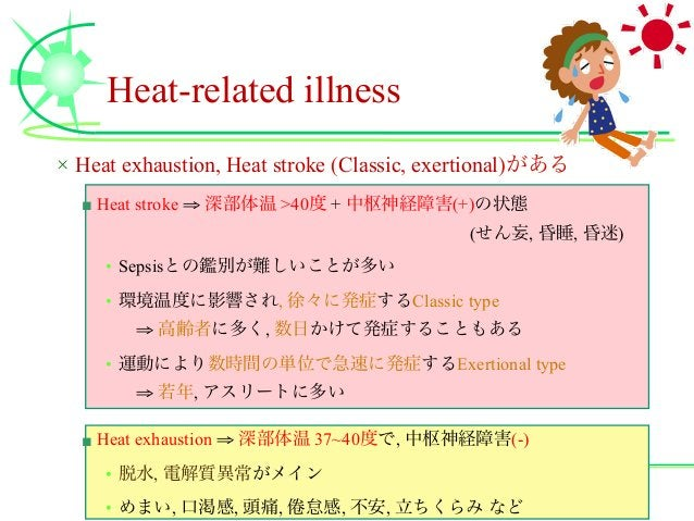 Heat-related illness × Heat exhaustion, Heat stroke (Classic, exertional)がある ■ Heat stroke ⇒ 深部体温 >40度 + 中枢神経障害(+)の状態 (せん妄...